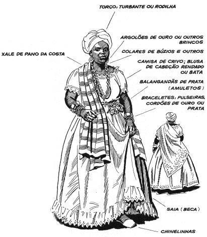 How to dress up as a falsa baiana.